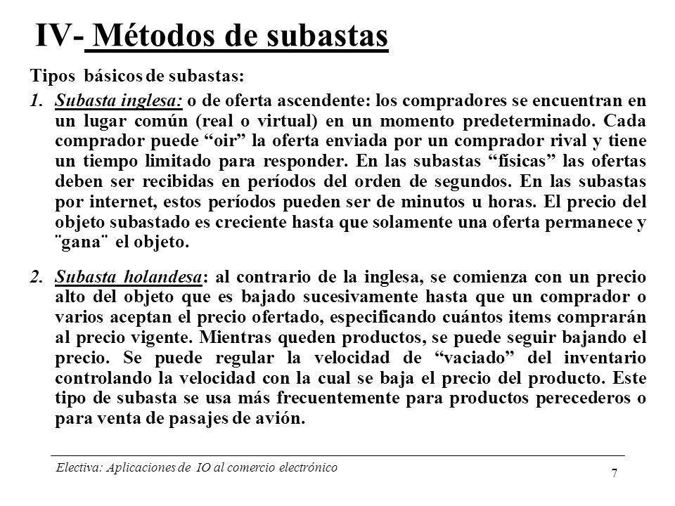 IV- Métodos de subastas