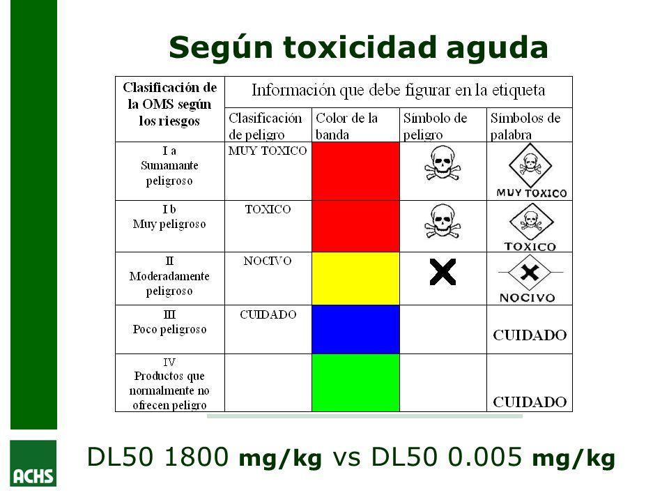 Según toxicidad aguda DL50 1800 mg/kg vs DL50 0.005 mg/kg