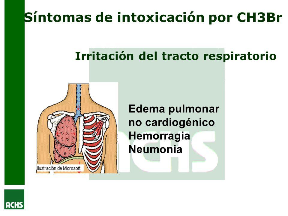 Síntomas de intoxicación por CH3Br