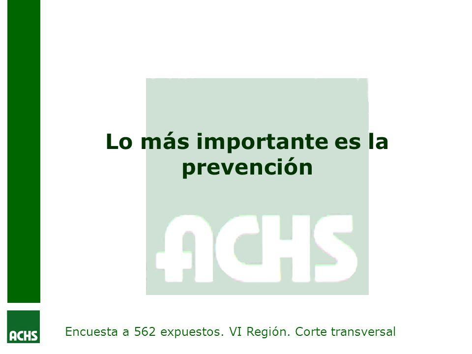 Lo más importante es la prevención