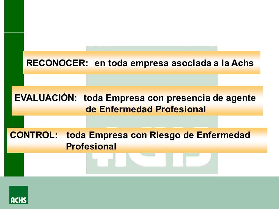 ETAPAS RECONOCER: en toda empresa asociada a la Achs