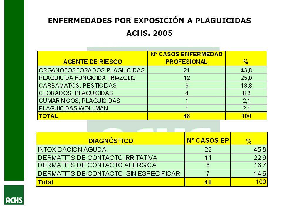 ENFERMEDADES POR EXPOSICIÓN A PLAGUICIDAS