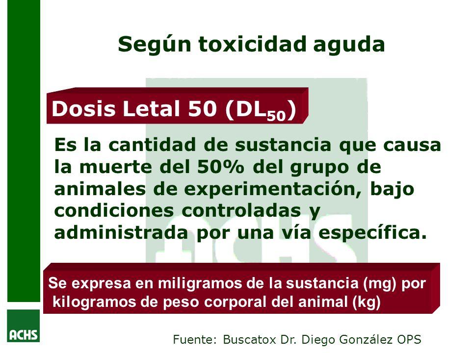 Según toxicidad aguda Dosis Letal 50 (DL50)