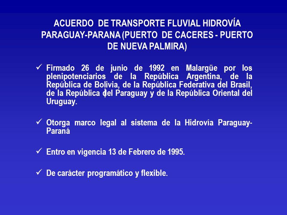 ACUERDO DE TRANSPORTE FLUVIAL HIDROVÍA PARAGUAY-PARANA (PUERTO DE CACERES - PUERTO DE NUEVA PALMIRA)