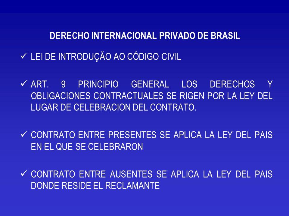 DERECHO INTERNACIONAL PRIVADO DE BRASIL