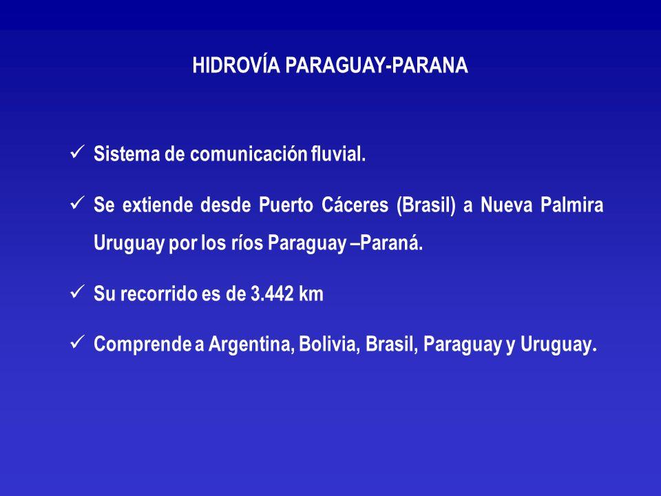 HIDROVÍA PARAGUAY-PARANA