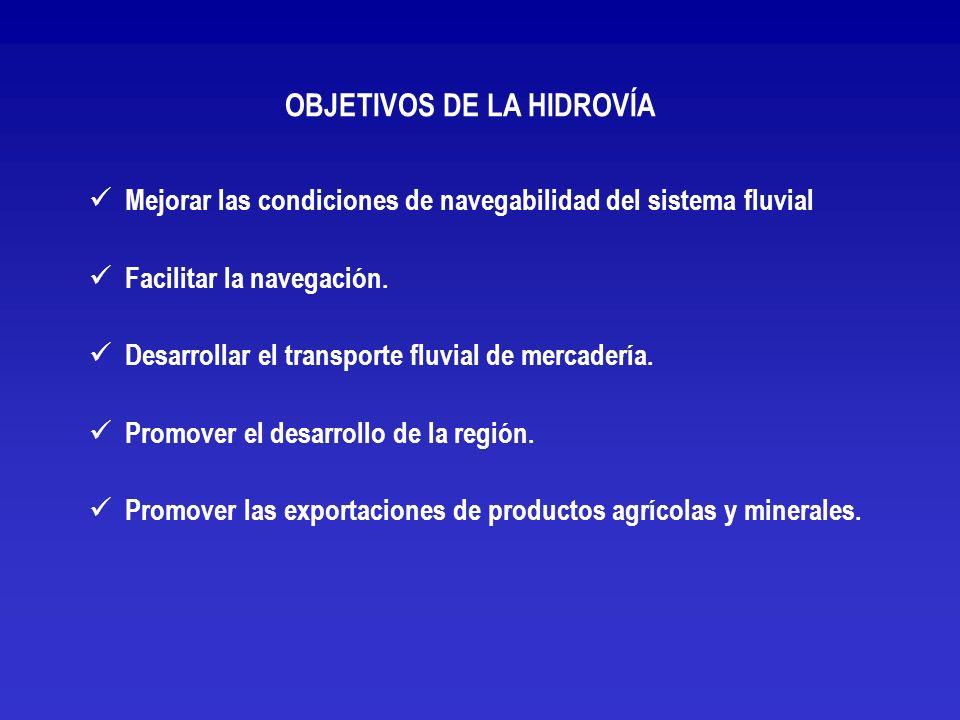 OBJETIVOS DE LA HIDROVÍA