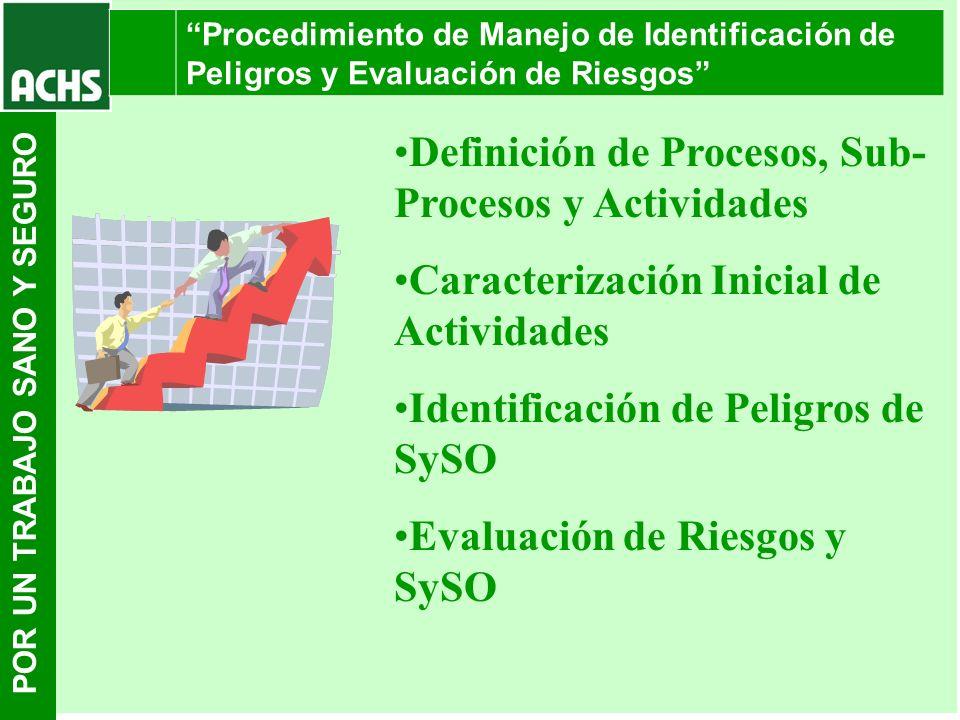 Definición de Procesos, Sub-Procesos y Actividades