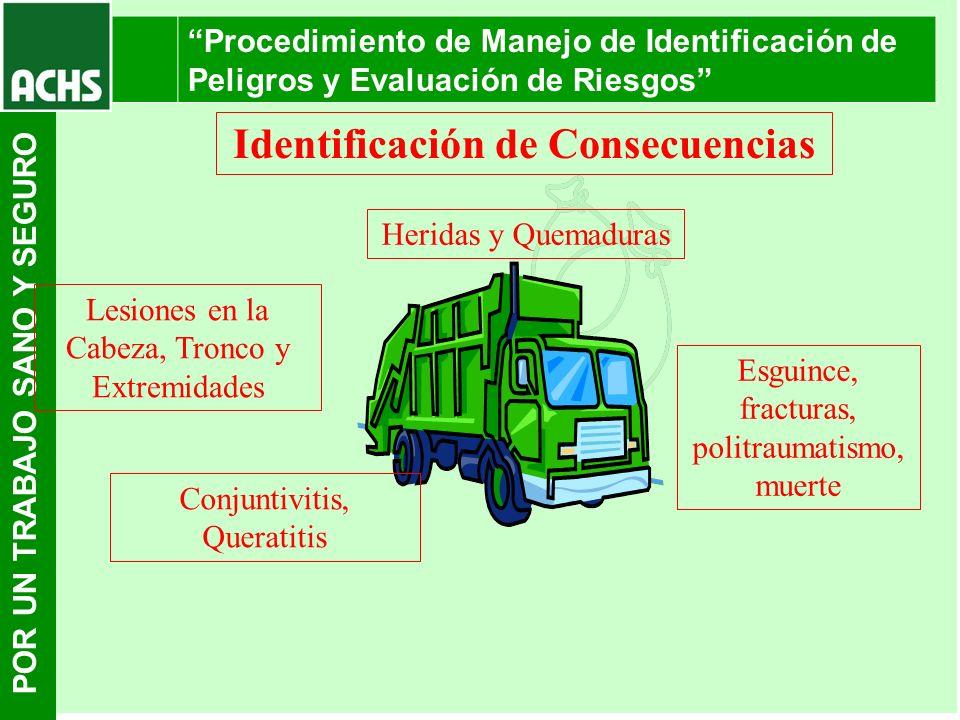 Identificación de Consecuencias