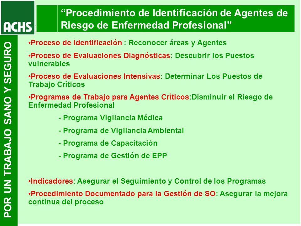 Procedimiento de Identificación de Agentes de Riesgo de Enfermedad Profesional