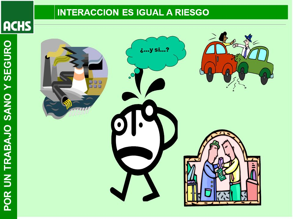 INTERACCION ES IGUAL A RIESGO