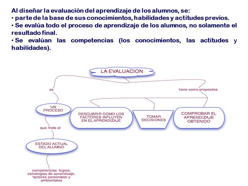 Al diseñar la evaluación del aprendizaje de los alumnos, se: