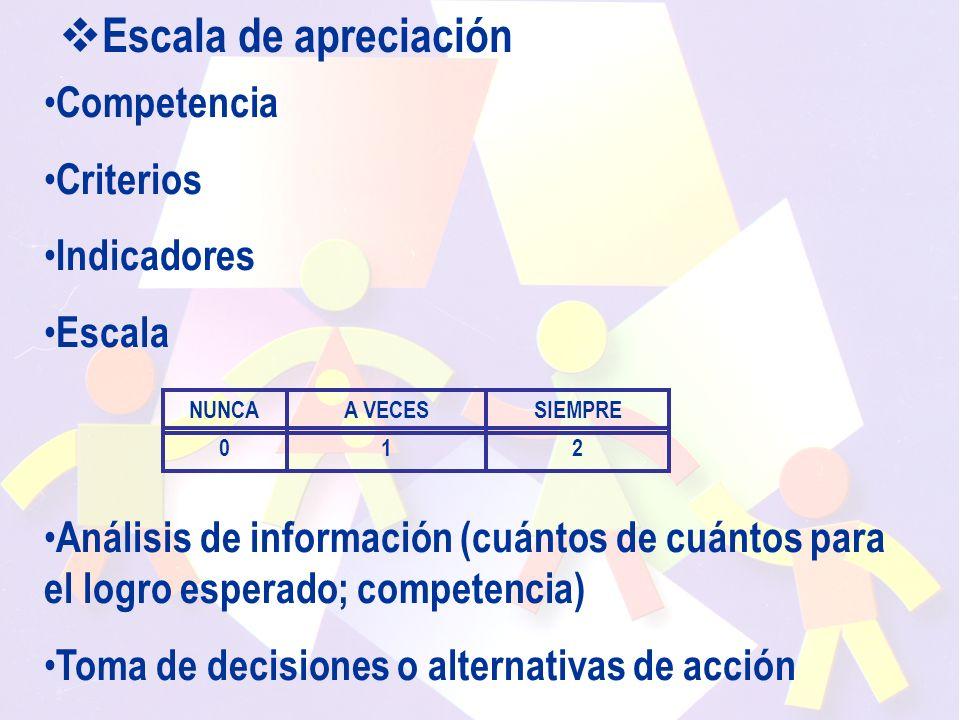 Escala de apreciación Competencia Criterios Indicadores Escala