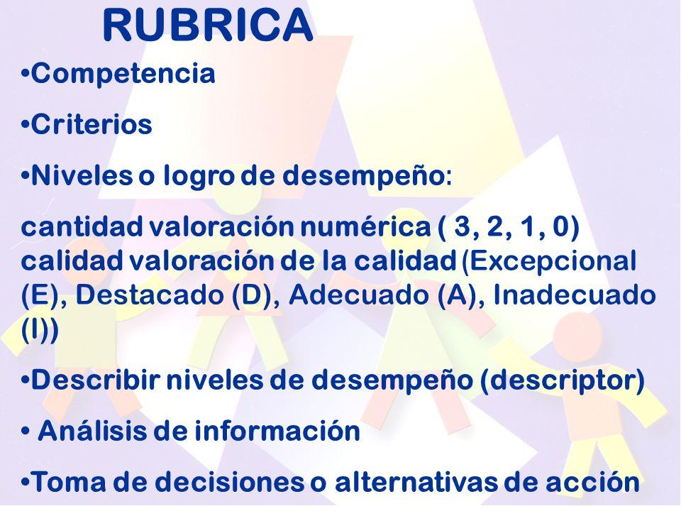 RUBRICA Competencia Criterios Niveles o logro de desempeño: