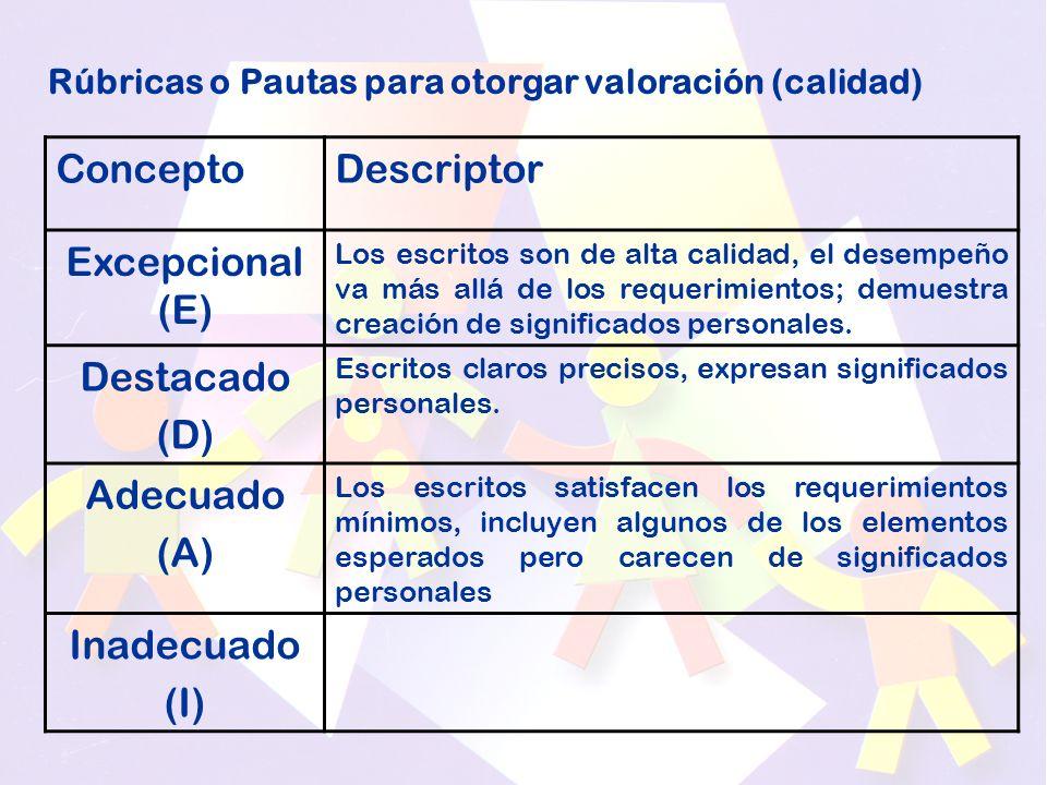 Concepto Descriptor Excepcional (E) Destacado (D) Adecuado (A)