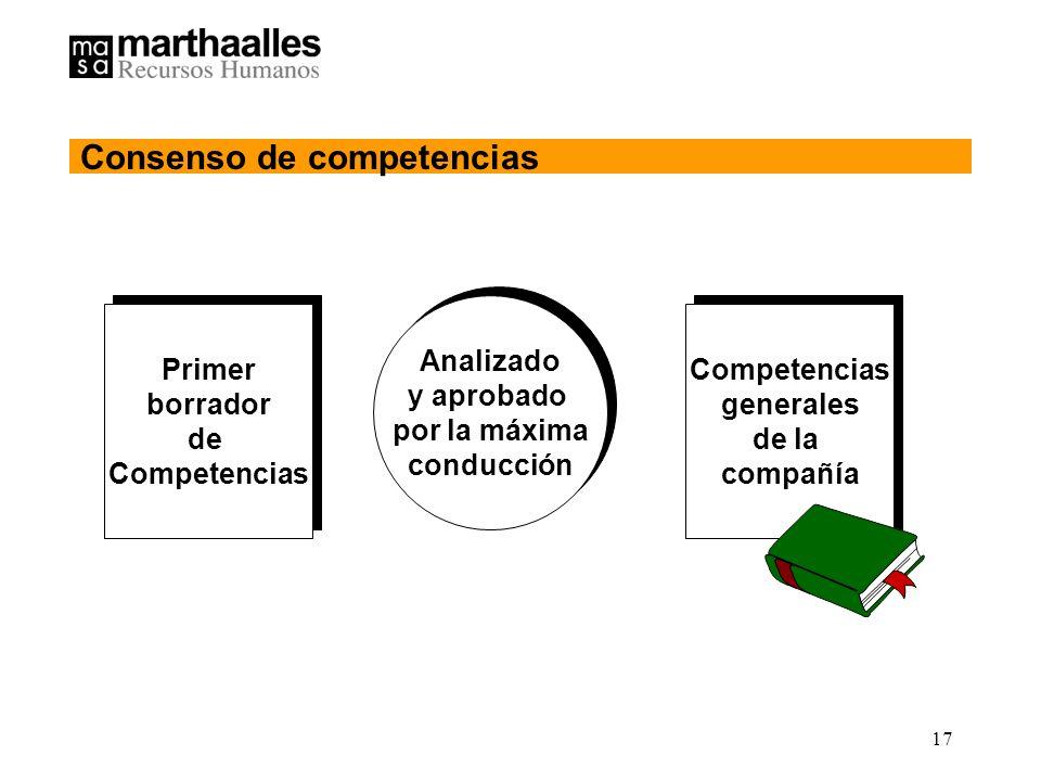Consenso de competencias