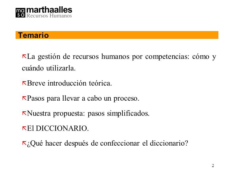 Temario La gestión de recursos humanos por competencias: cómo y cuándo utilizarla. Breve introducción teórica.
