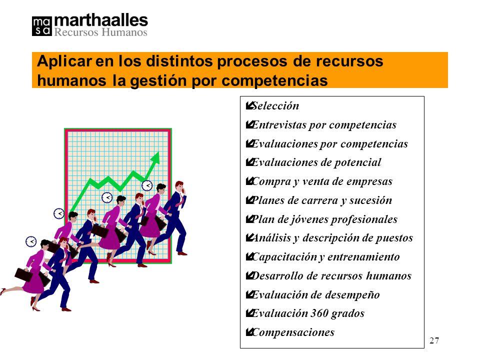 Aplicar en los distintos procesos de recursos humanos la gestión por competencias