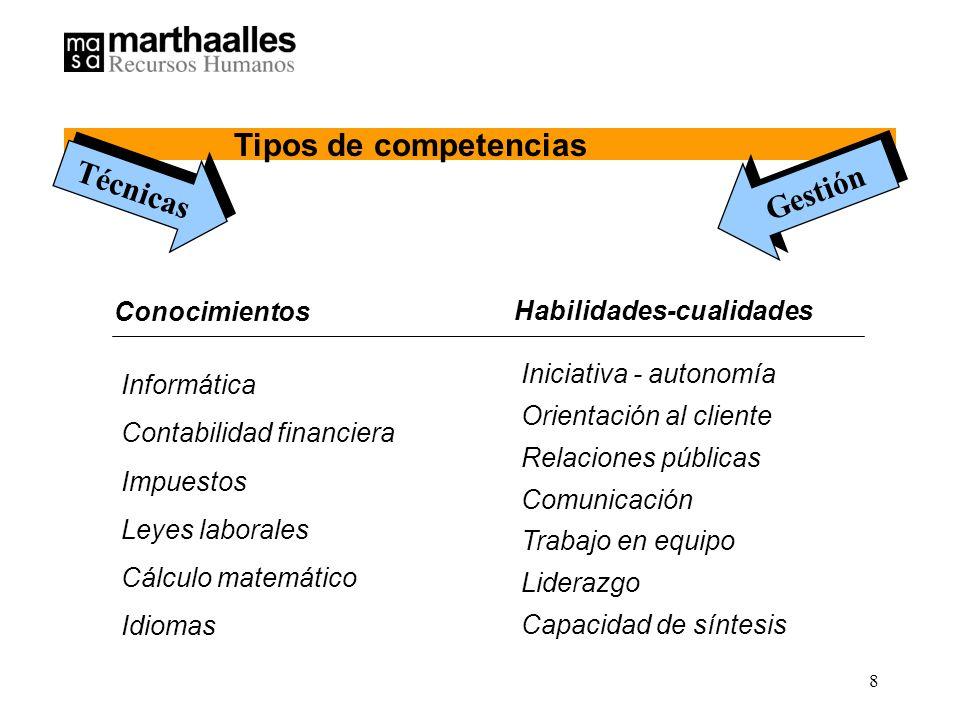 Tipos de competencias Técnicas Gestión Conocimientos Informática