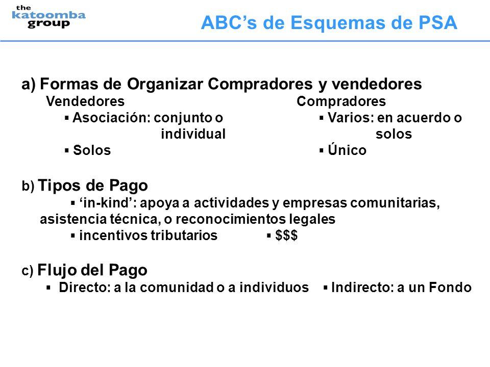 ABC's de Esquemas de PSA