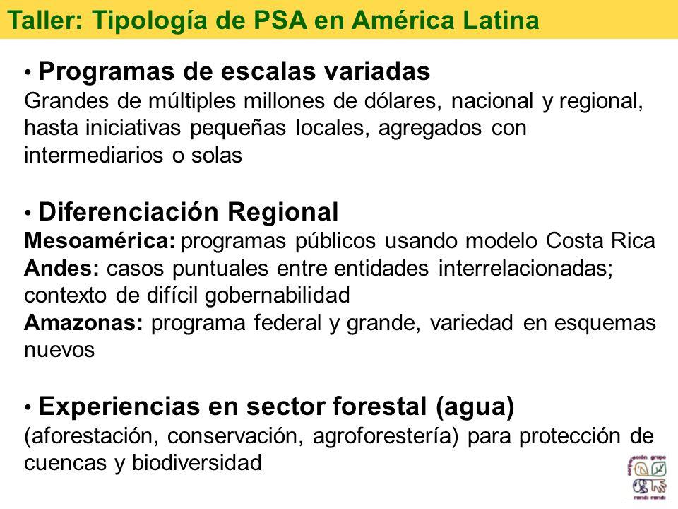 Taller: Tipología de PSA en América Latina
