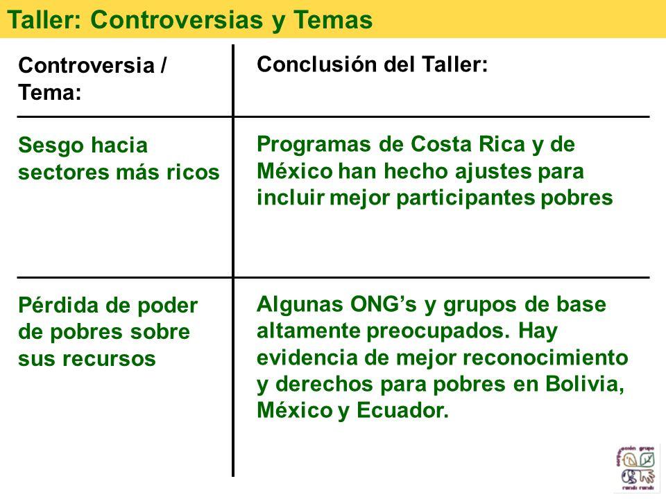 Taller: Controversias y Temas
