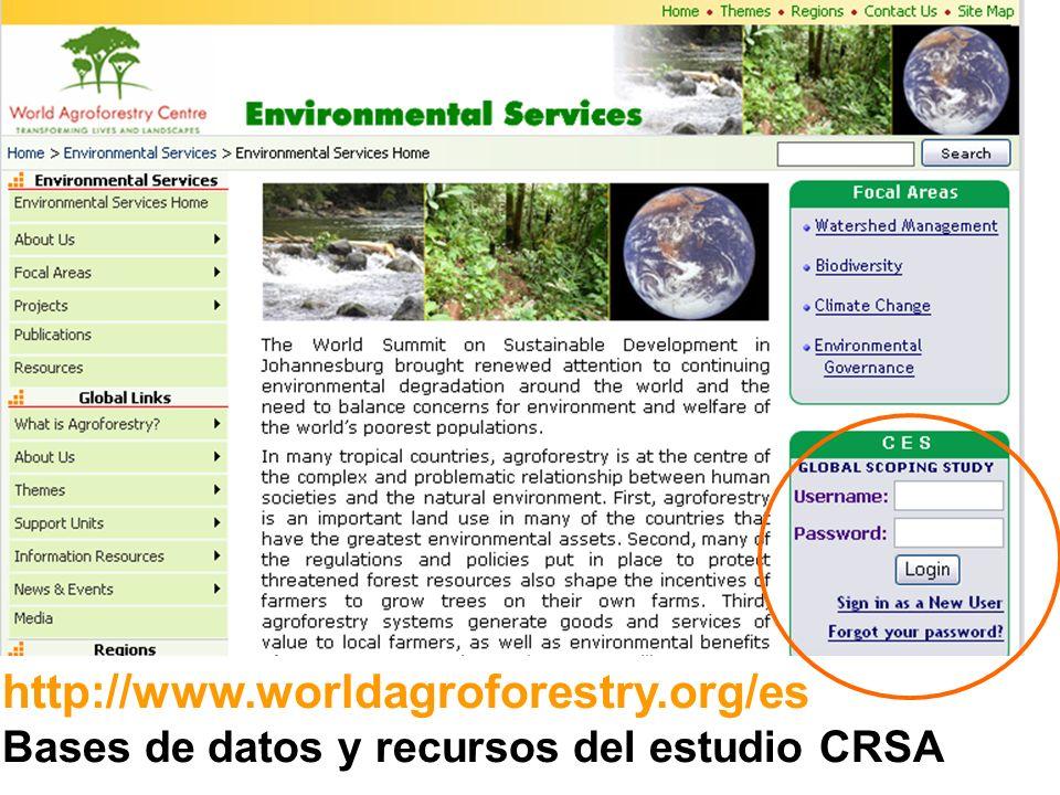http://www.worldagroforestry.org/es Bases de datos y recursos del estudio CRSA