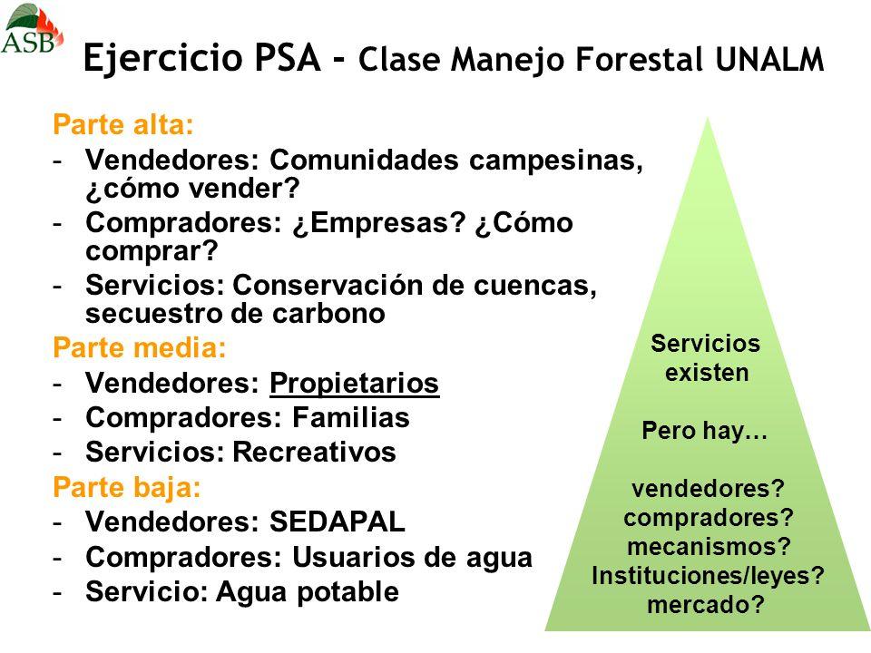 Ejercicio PSA - Clase Manejo Forestal UNALM