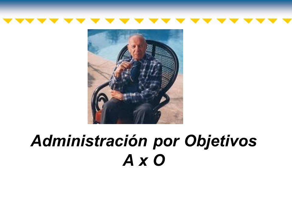 Administración por Objetivos A x O