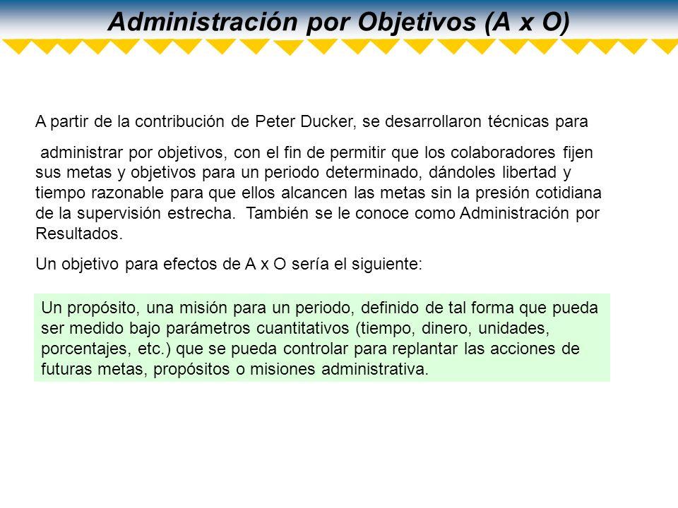 Administración por Objetivos (A x O)