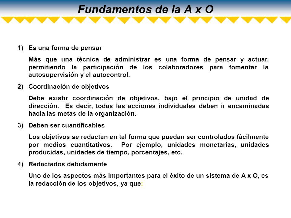 Fundamentos de la A x O Es una forma de pensar