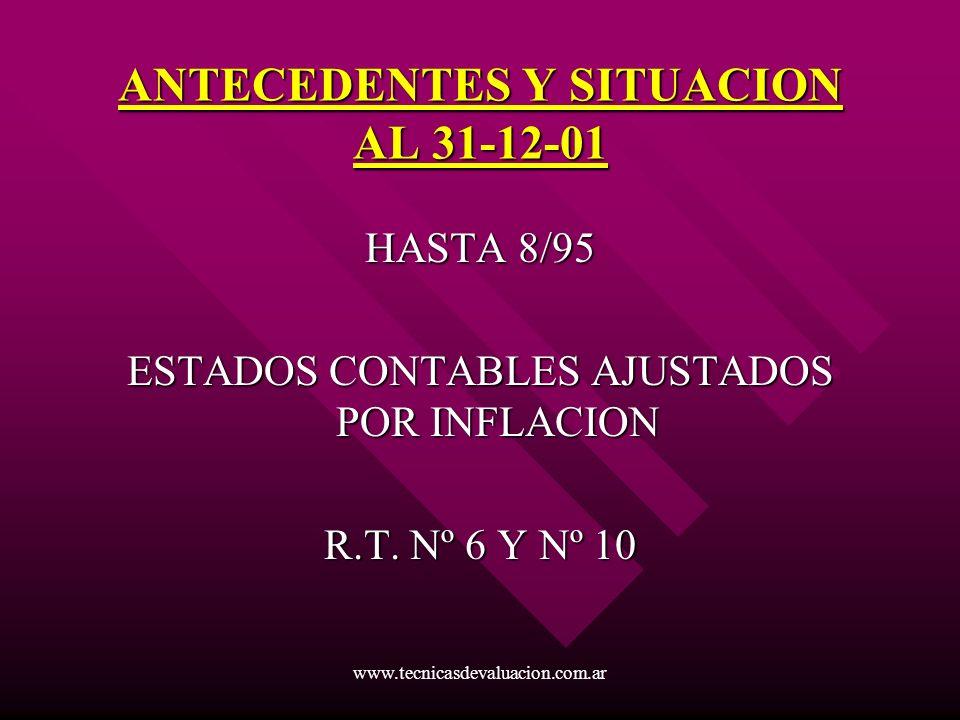 ANTECEDENTES Y SITUACION AL 31-12-01