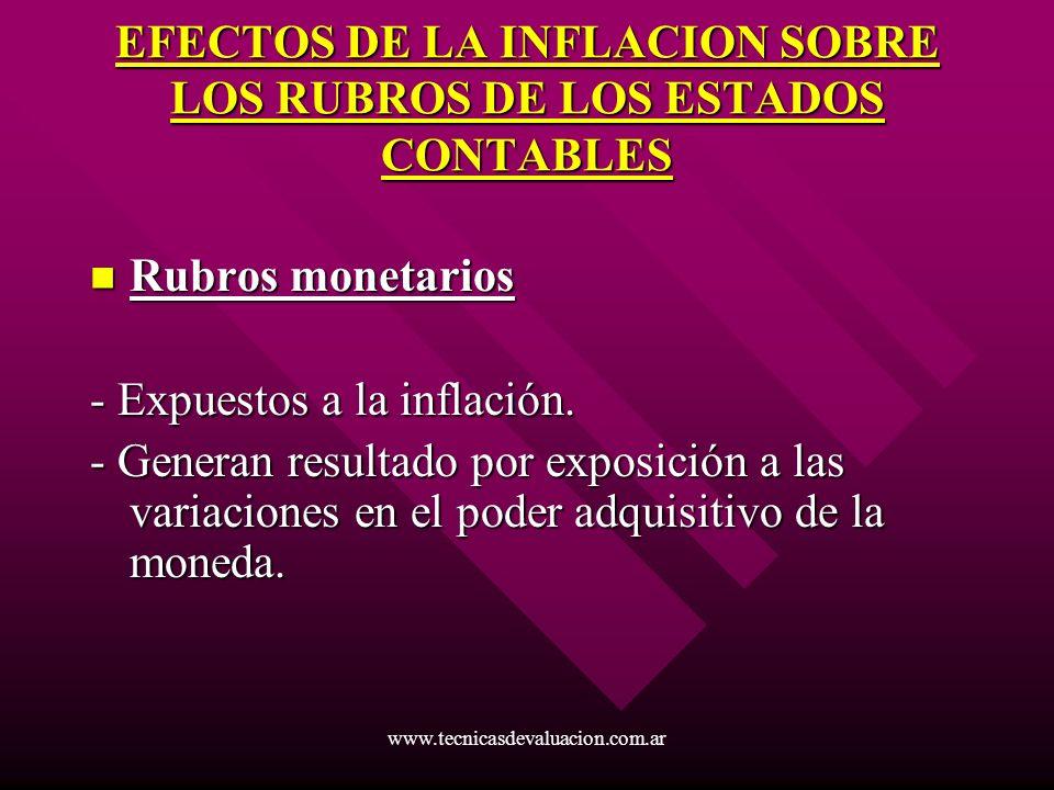 EFECTOS DE LA INFLACION SOBRE LOS RUBROS DE LOS ESTADOS CONTABLES