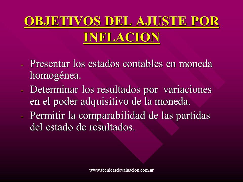 OBJETIVOS DEL AJUSTE POR INFLACION