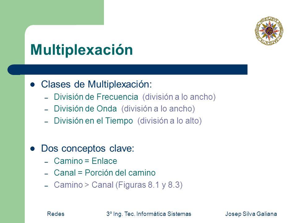 Redes 3º Ing. Tec. Informática Sistemas Josep Silva Galiana