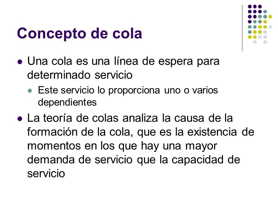 Concepto de cola Una cola es una línea de espera para determinado servicio. Este servicio lo proporciona uno o varios dependientes.