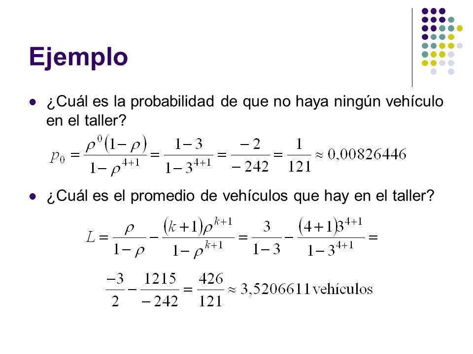 Ejemplo ¿Cuál es la probabilidad de que no haya ningún vehículo en el taller.