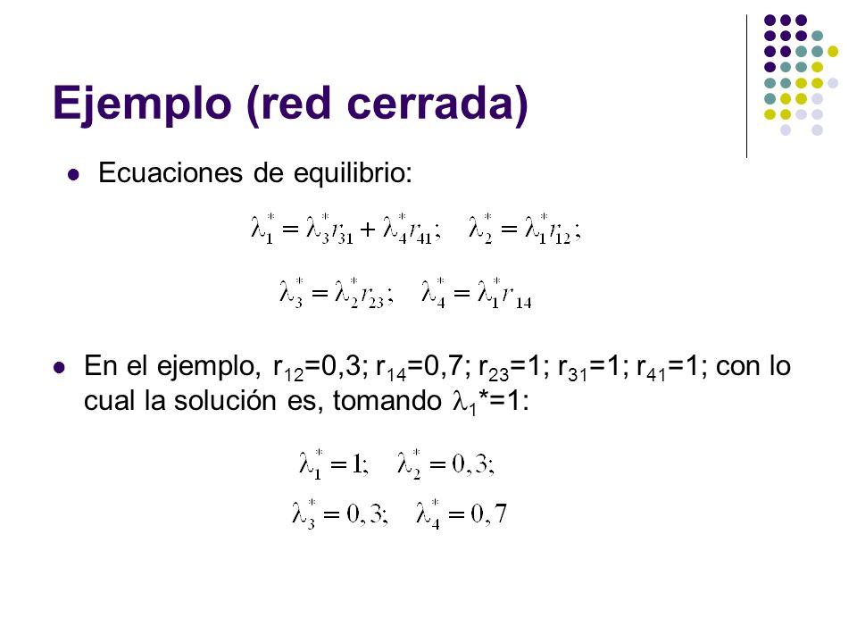 Ejemplo (red cerrada) Ecuaciones de equilibrio: