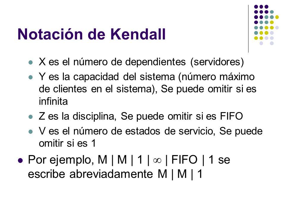 Notación de Kendall X es el número de dependientes (servidores)