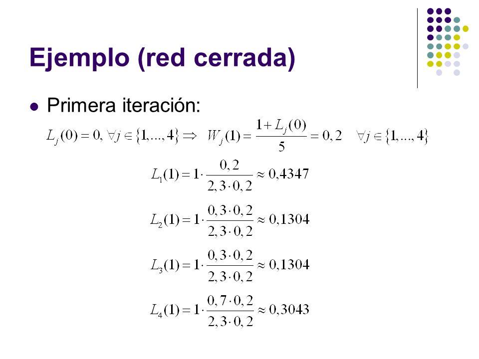 Ejemplo (red cerrada) Primera iteración: