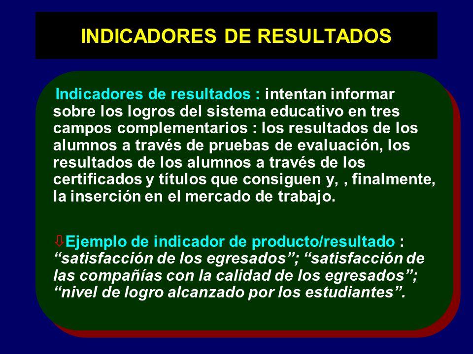 INDICADORES DE RESULTADOS
