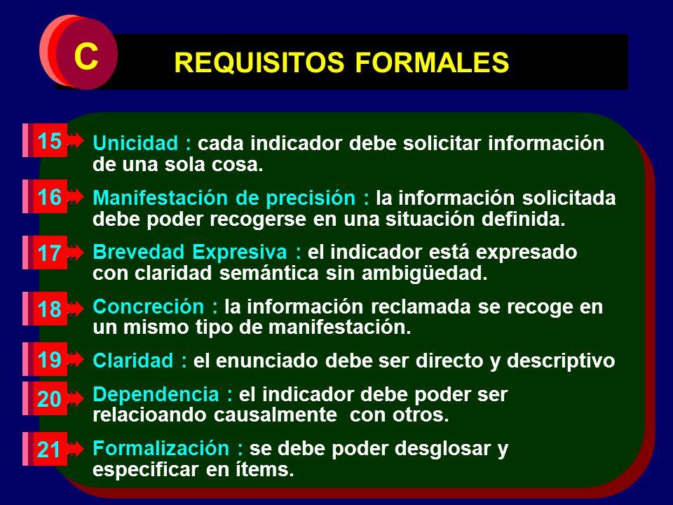 C REQUISITOS FORMALES. Unicidad : cada indicador debe solicitar información de una sola cosa.