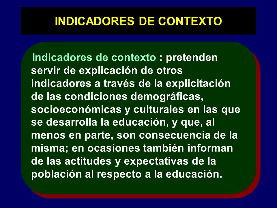 INDICADORES DE CONTEXTO