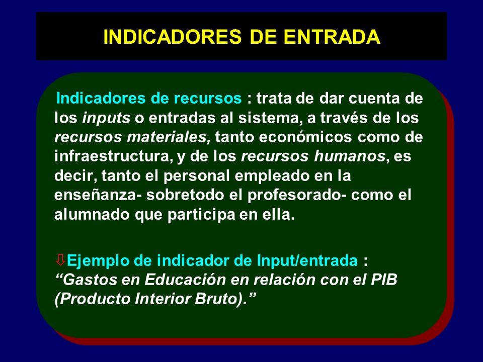 INDICADORES DE ENTRADA