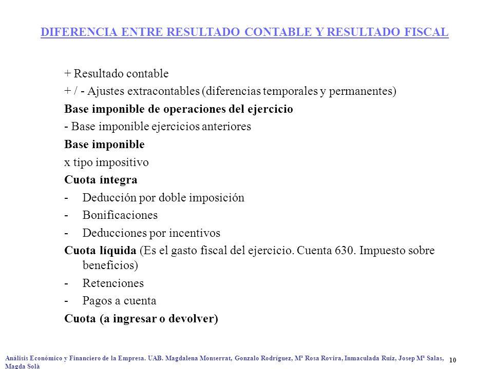 DIFERENCIA ENTRE RESULTADO CONTABLE Y RESULTADO FISCAL
