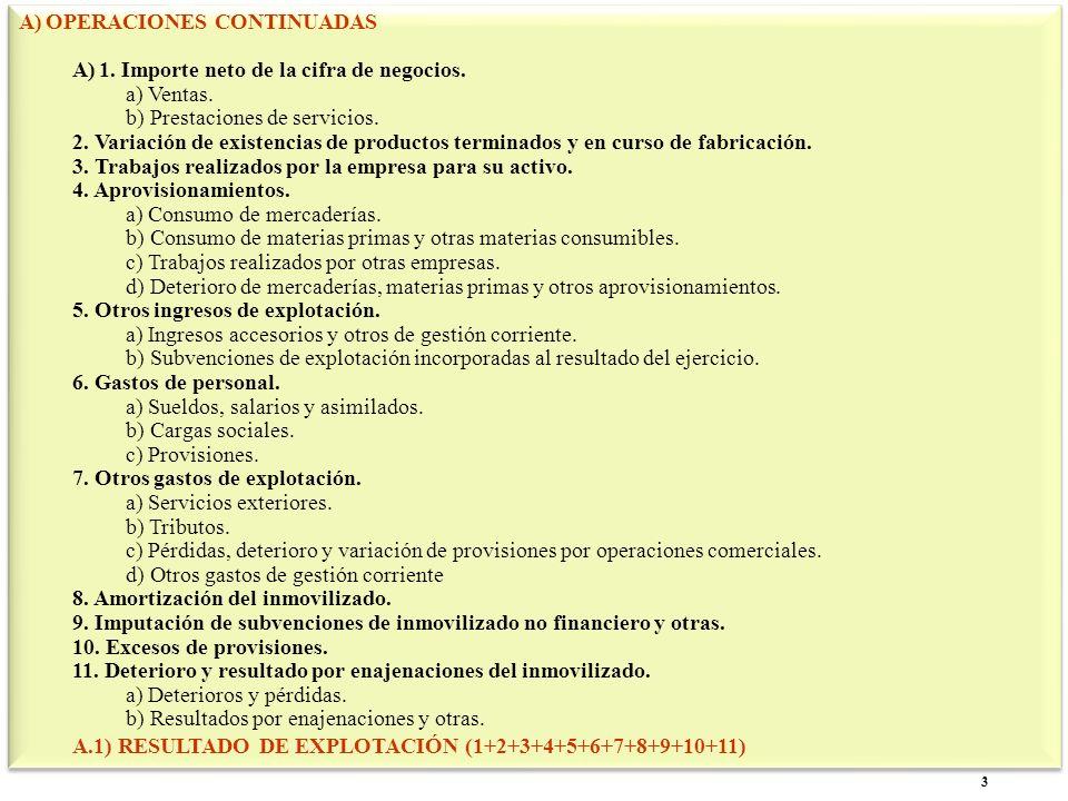 OPERACIONES CONTINUADAS 1. Importe neto de la cifra de negocios.