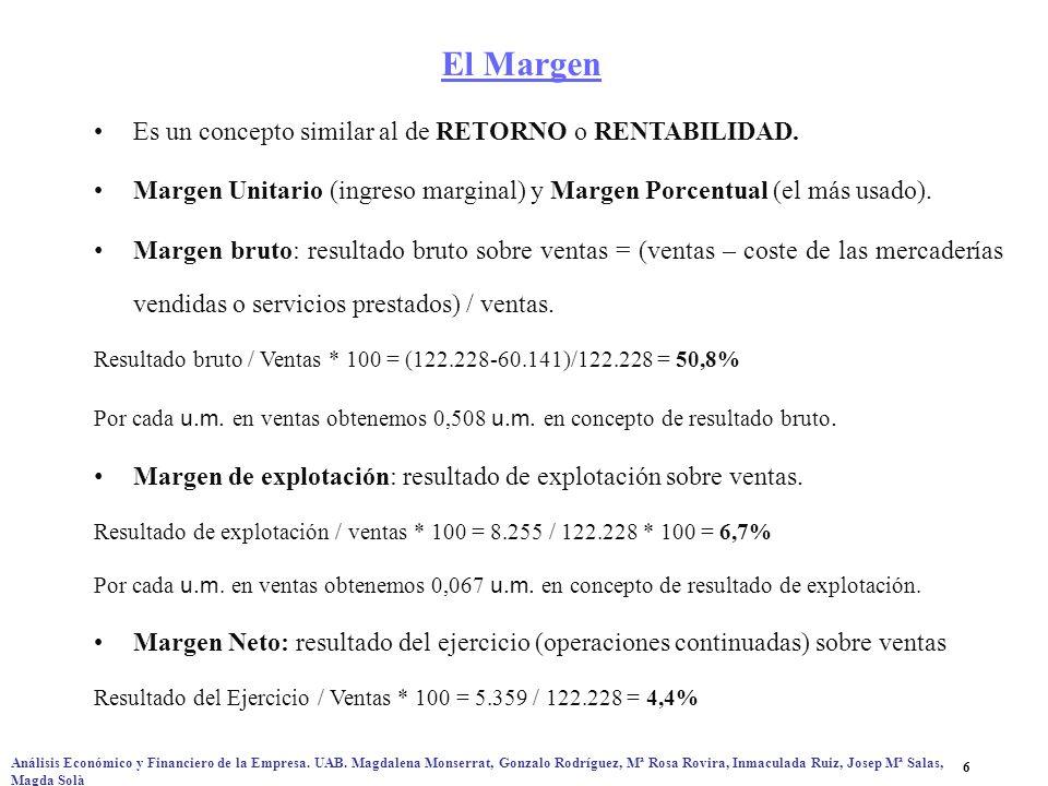 El Margen Es un concepto similar al de RETORNO o RENTABILIDAD.