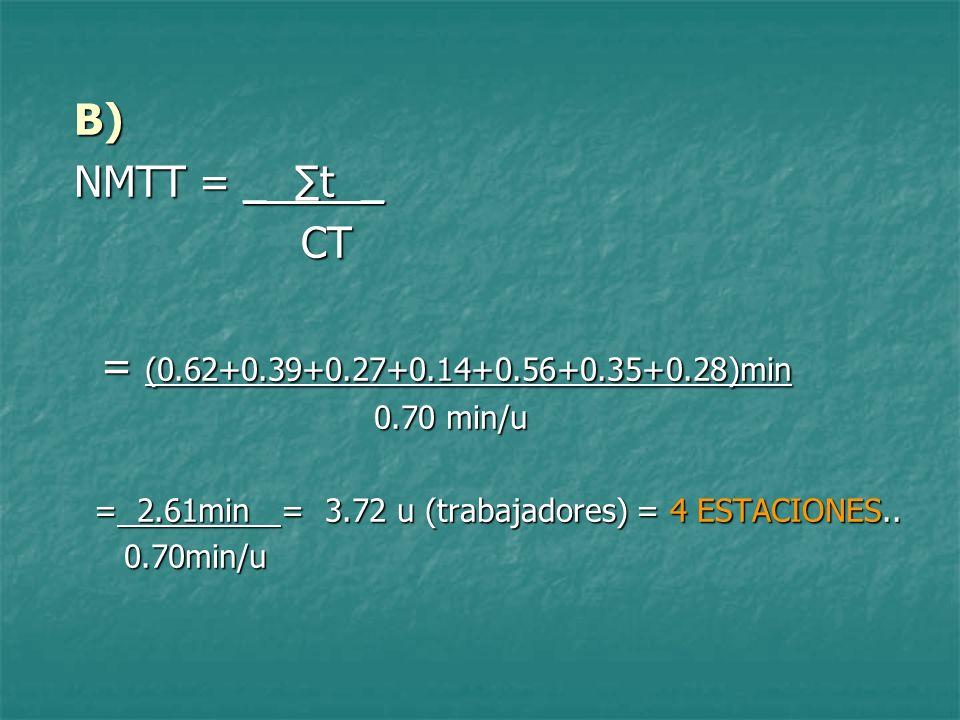 B) NMTT = _ ∑t _ CT = (0.62+0.39+0.27+0.14+0.56+0.35+0.28)min