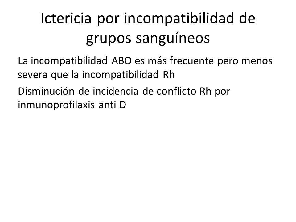 Ictericia por incompatibilidad de grupos sanguíneos