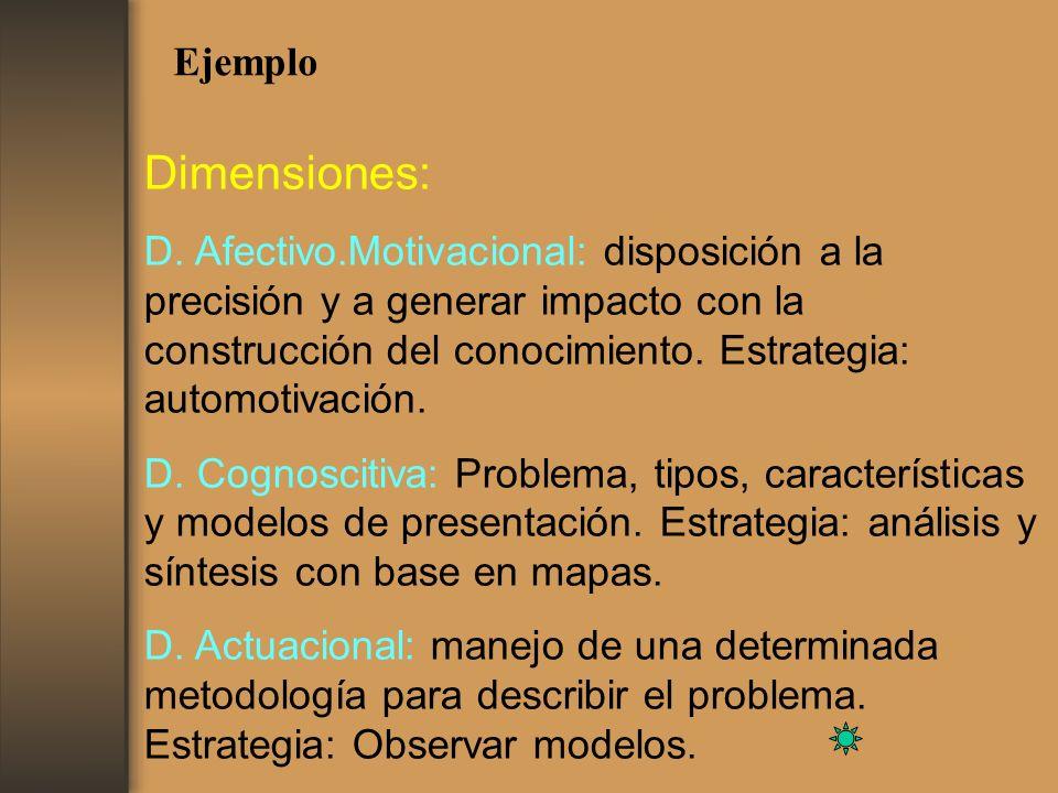 Ejemplo Dimensiones: